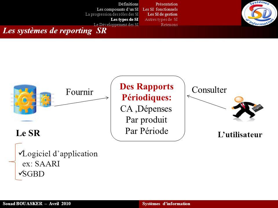 Lutilisateur Les systèmes de reporting SR Des Rapports Périodiques: CA,Dépenses Par produit Par Période Consulter Fournir Souad BOUASKER – Avril 2010