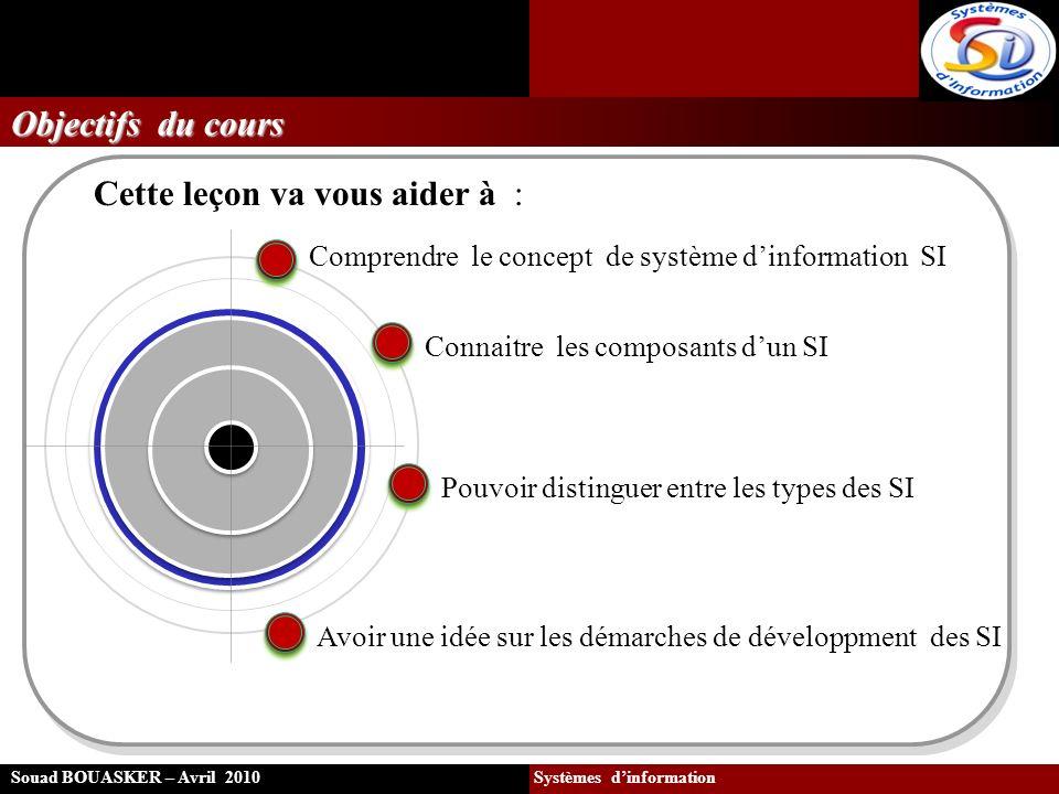 Objectifs du cours Avoir une idée sur les démarches de développment des SI Connaitre les composants dun SI Comprendre le concept de système dinformati