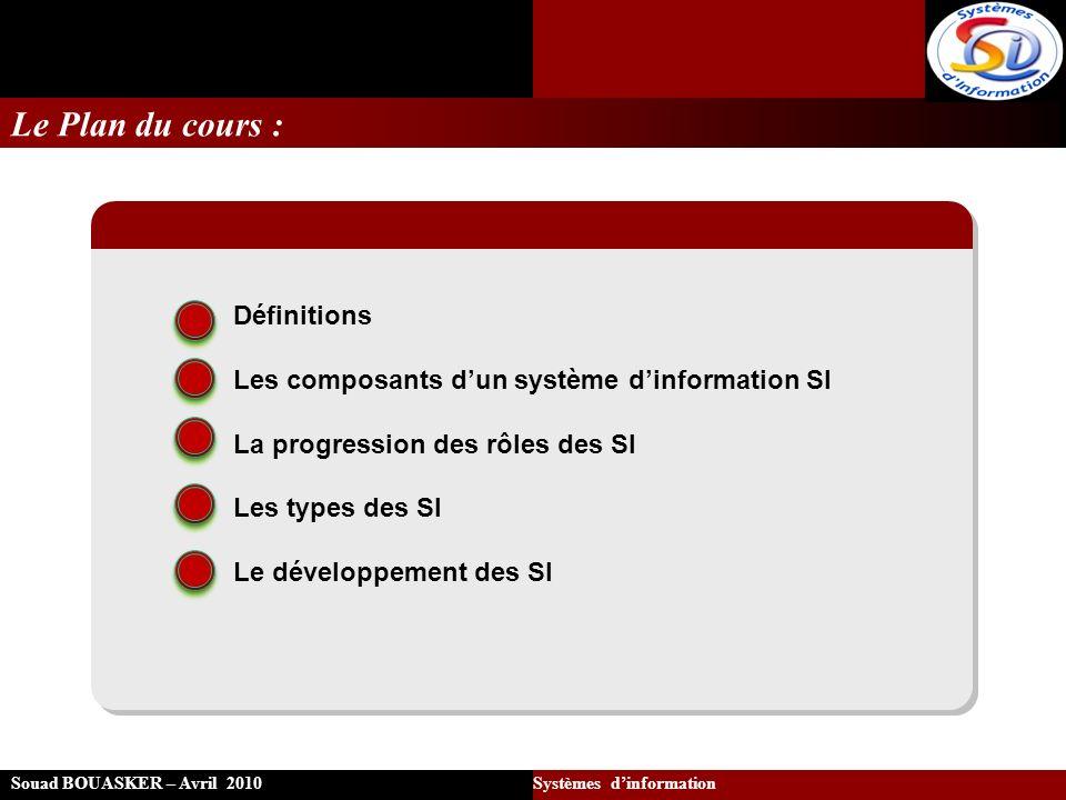 Le Plan du cours : Souad BOUASKER – Avril 2010 Systèmes dinformation Définitions Les composants dun système dinformation SI La progression des rôles d