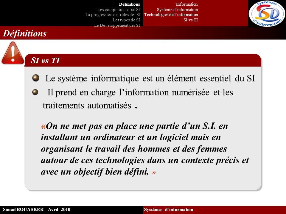 Souad BOUASKER – Avril 2010 Systèmes dinformation Définitions Le système informatique est un élément essentiel du SI Il prend en charge linformation n