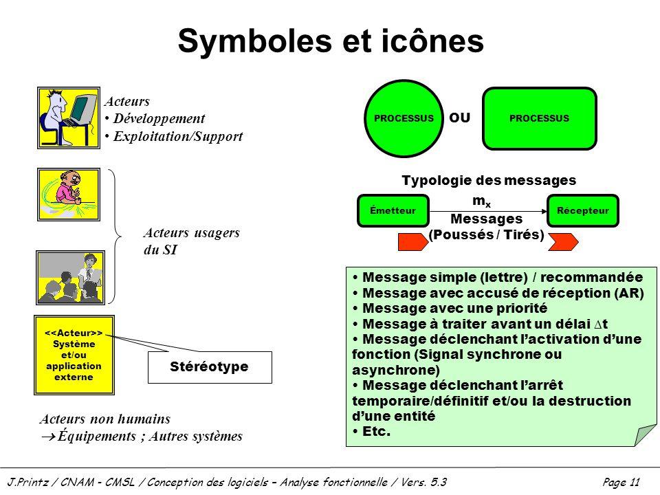 J.Printz / CNAM - CMSL / Conception des logiciels – Analyse fonctionnelle / Vers. 5.3Page 11 Symboles et icônes Acteurs Développement Exploitation/Sup