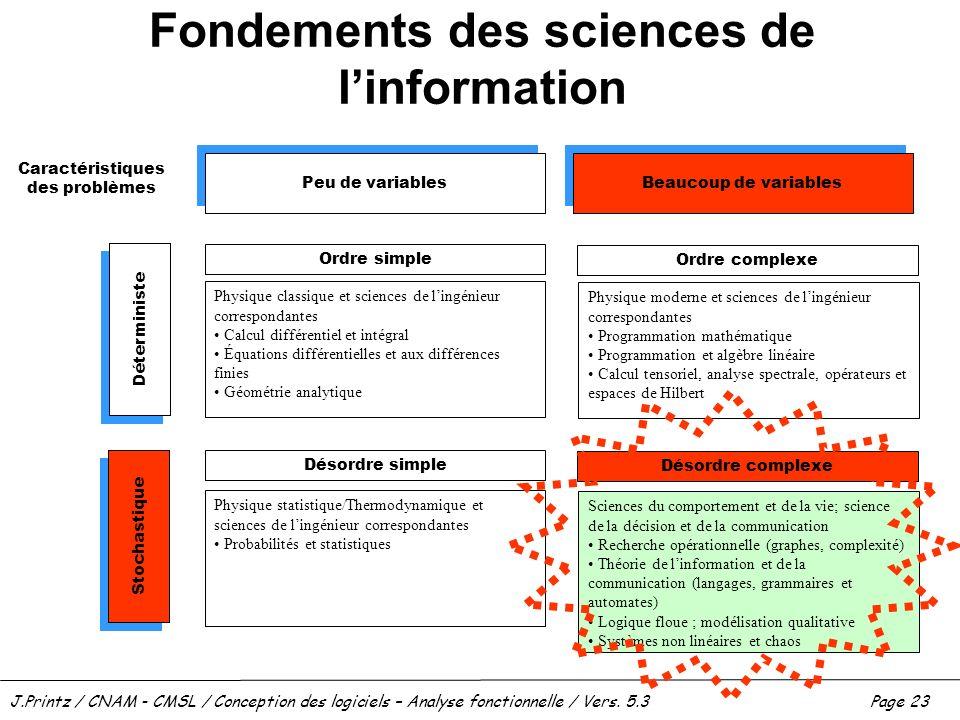 J.Printz / CNAM - CMSL / Conception des logiciels – Analyse fonctionnelle / Vers. 5.3Page 23 Fondements des sciences de linformation Caractéristiques