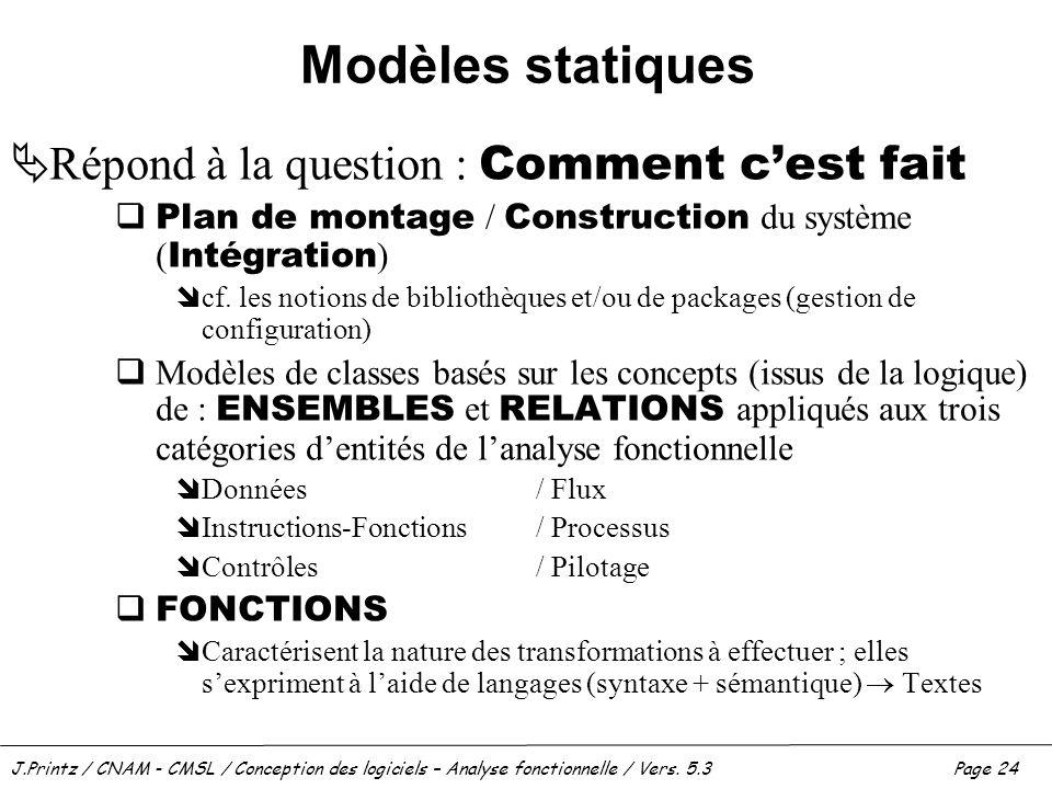J.Printz / CNAM - CMSL / Conception des logiciels – Analyse fonctionnelle / Vers. 5.3Page 24 Modèles statiques Répond à la question : Comment cest fai