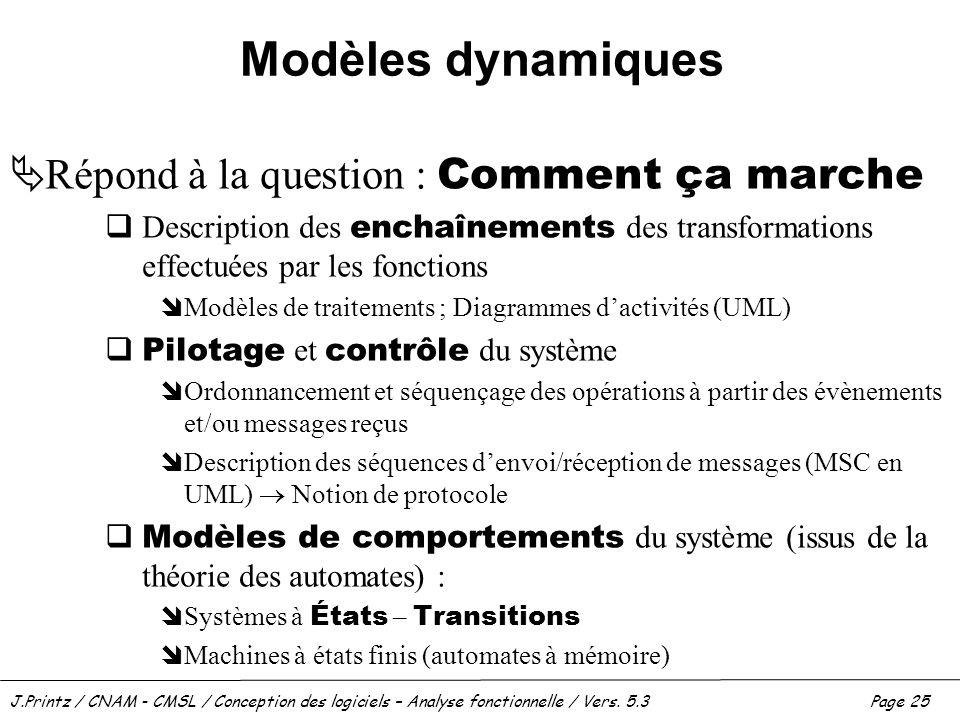J.Printz / CNAM - CMSL / Conception des logiciels – Analyse fonctionnelle / Vers. 5.3Page 25 Modèles dynamiques Répond à la question : Comment ça marc