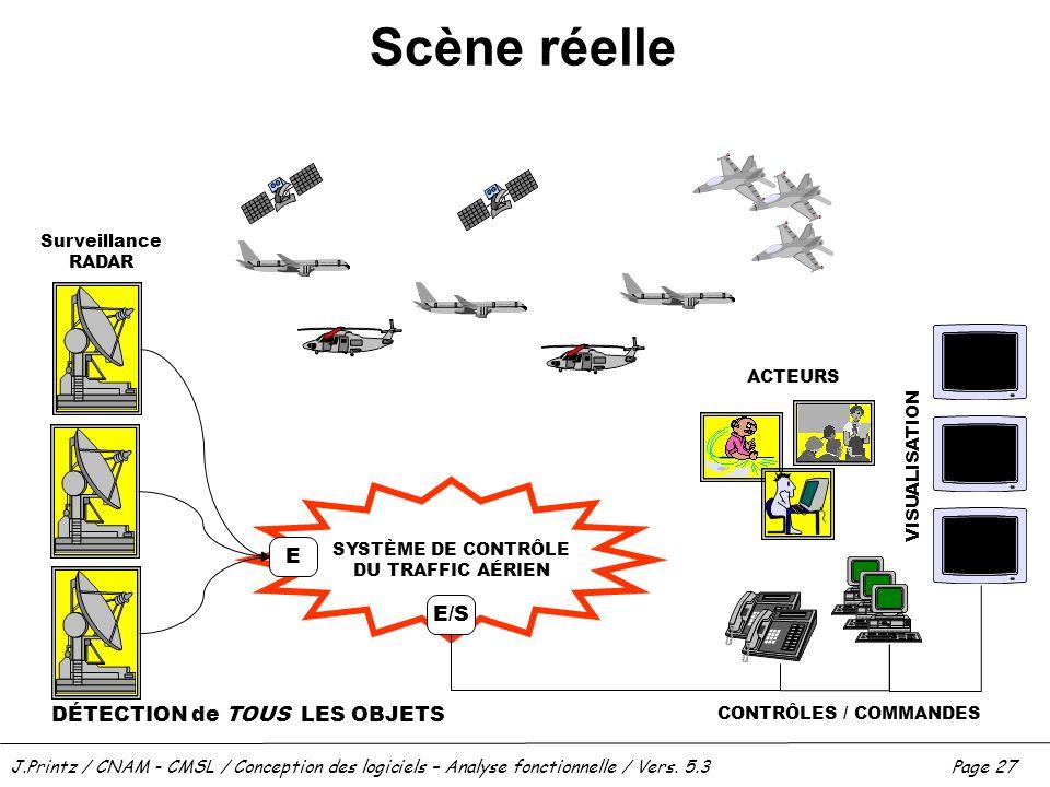 J.Printz / CNAM - CMSL / Conception des logiciels – Analyse fonctionnelle / Vers. 5.3Page 27 Scène réelle SYSTÈME DE CONTRÔLE DU TRAFFIC AÉRIEN DÉTECT