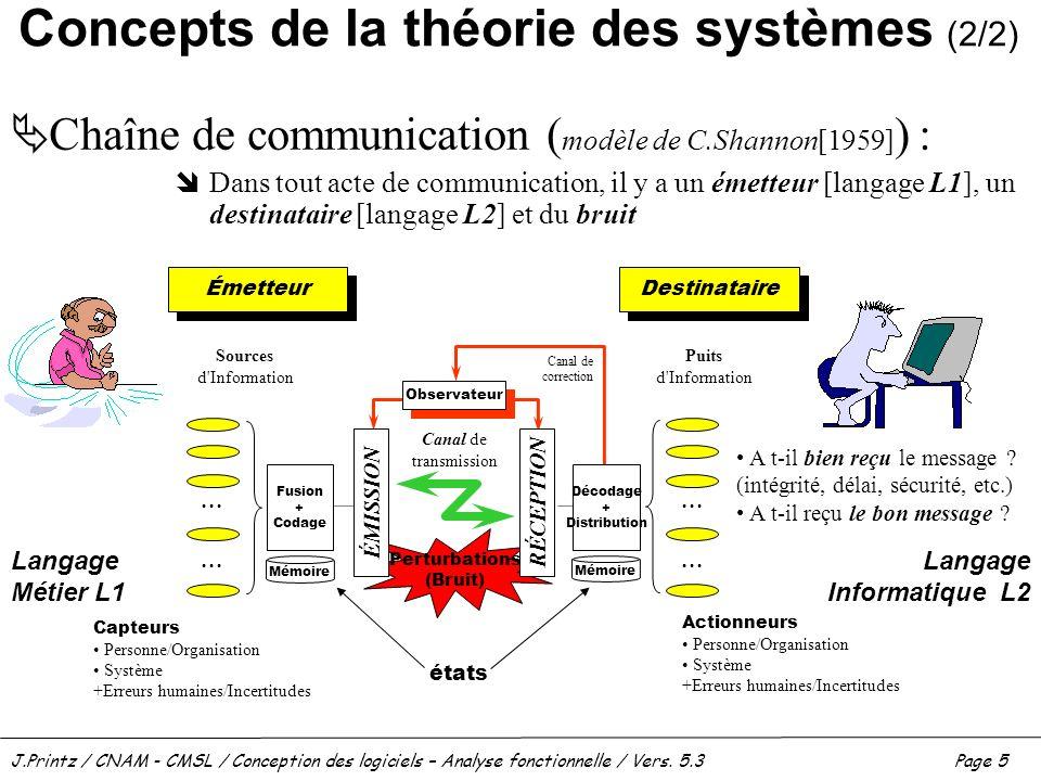 J.Printz / CNAM - CMSL / Conception des logiciels – Analyse fonctionnelle / Vers. 5.3Page 5 Perturbations (Bruit) Concepts de la théorie des systèmes