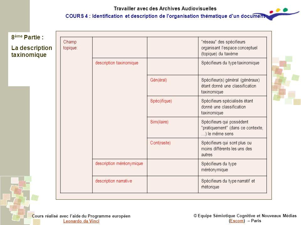 8 ème Partie : La description taxinomique © Equipe Sémiotique Cognitive et Nouveaux Médias (Escom) – ParisEscom Cours réalisé avec laide du Programme