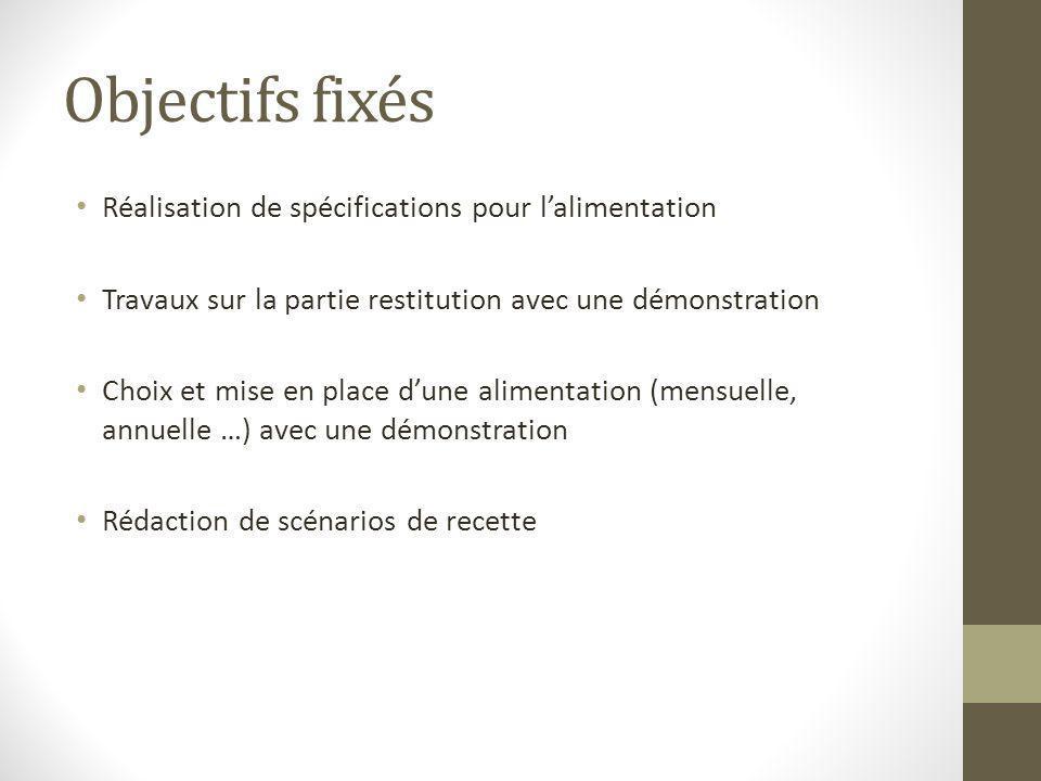 Restitution Démonstration Jasper Objectif : Réalisation de tableaux / carte correspondant au SFD SAS
