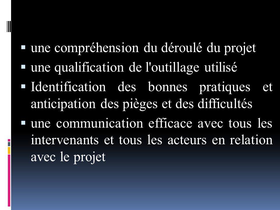 une compréhension du déroulé du projet une qualification de l'outillage utilisé Identification des bonnes pratiques et anticipation des pièges et des