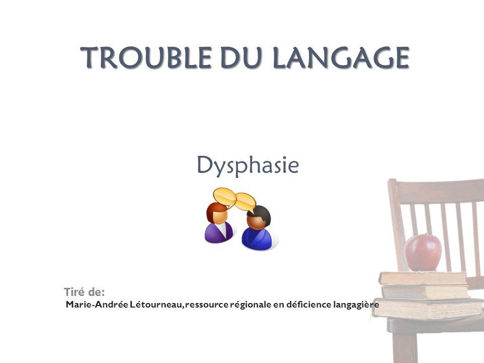 TROUBLE DU LANGAGE Dysphasie Tiré de: Marie-Andrée Létourneau, ressource régionale en déficience langagière