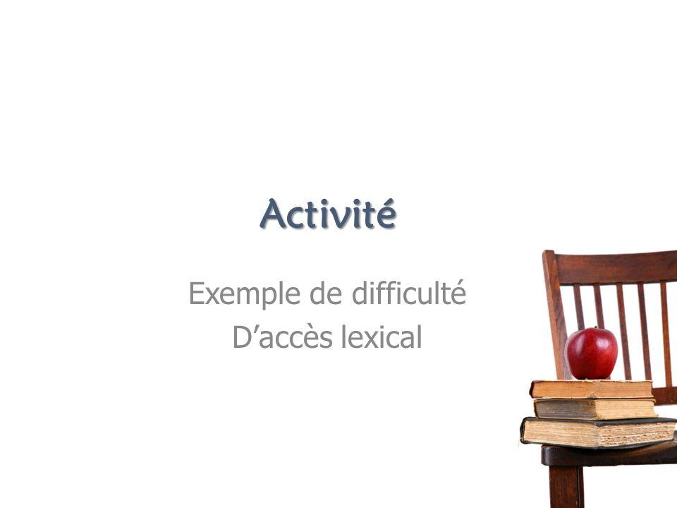 Activité Exemple de difficulté Daccès lexical