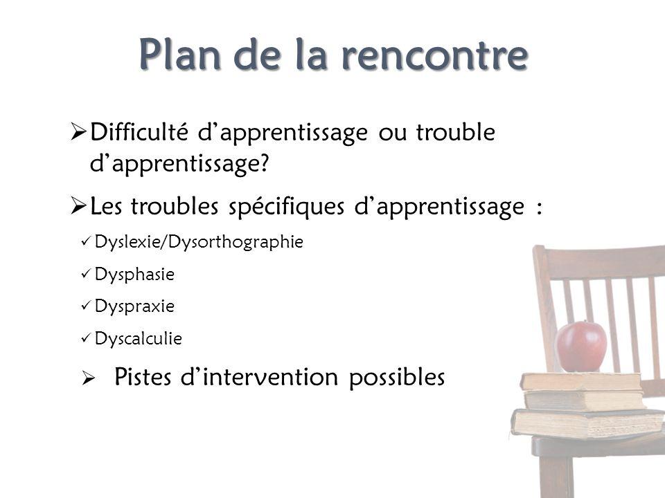 Types de dyslexies Dyslexie à prédominance phonologique (aussi appelée alphabétique, dysphonétique ou dassemblage) Déficit sélectif de la procédure phonologique de lecture, entre autres (décodage).