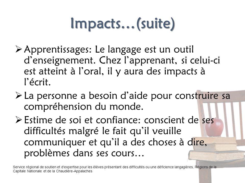 Impacts…(suite) Apprentissages: Le langage est un outil denseignement. Chez lapprenant, si celui-ci est atteint à loral, il y aura des impacts à lécri