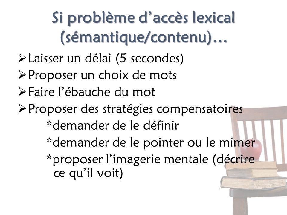 Si problème daccès lexical (sémantique/contenu)… Laisser un délai (5 secondes) Proposer un choix de mots Faire lébauche du mot Proposer des stratégies