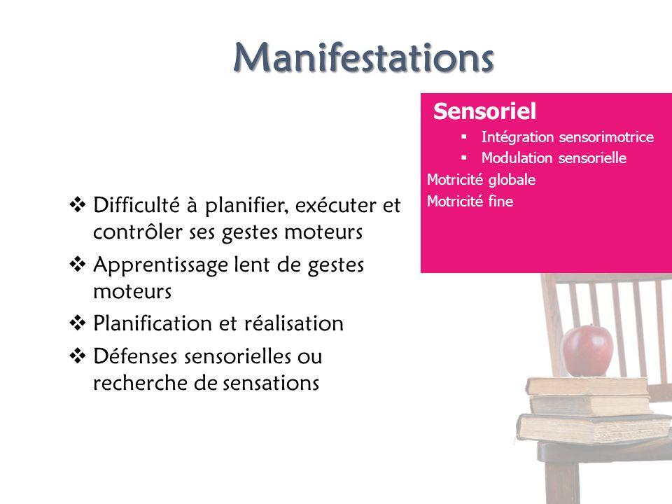 Manifestations Sensoriel Intégration sensorimotrice Modulation sensorielle Motricité globale Motricité fine Difficulté à planifier, exécuter et contrô