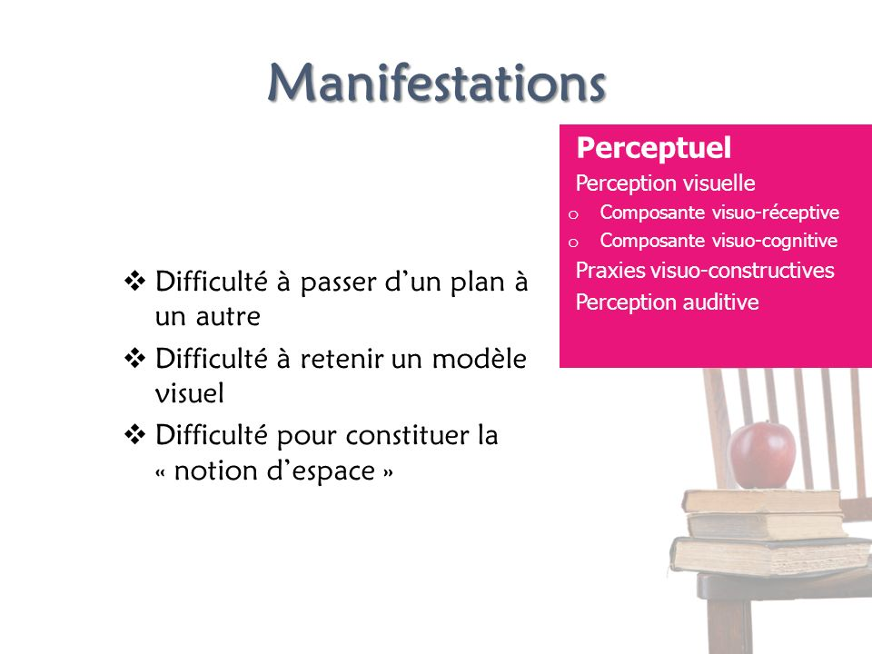 Manifestations Perceptuel Perception visuelle o Composante visuo-réceptive o Composante visuo-cognitive Praxies visuo-constructives Perception auditiv