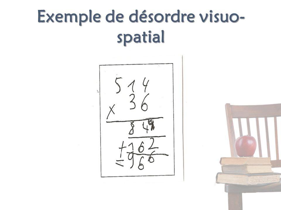 Exemple de désordre visuo- spatial