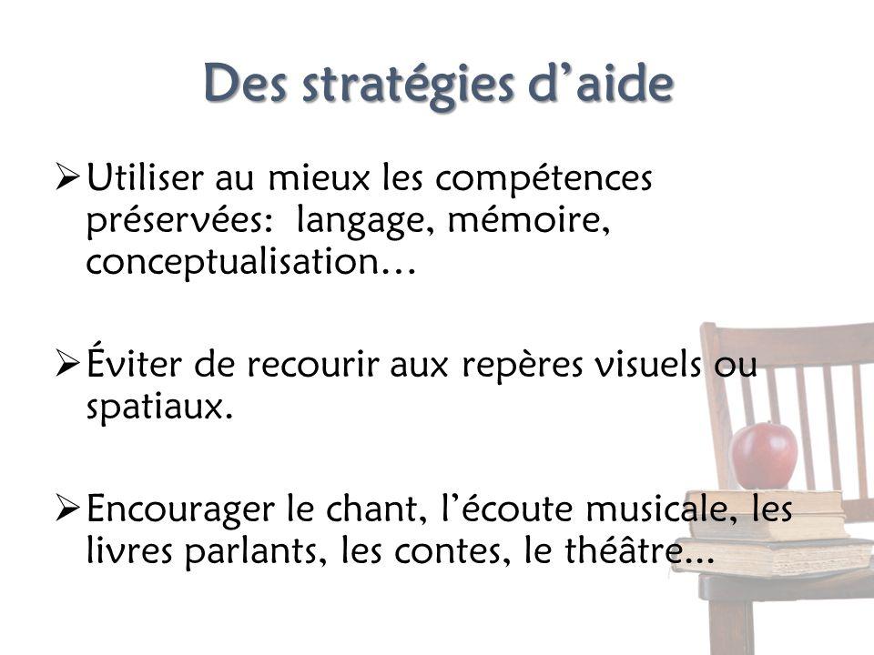Des stratégies daide Utiliser au mieux les compétences préservées: langage, mémoire, conceptualisation… Éviter de recourir aux repères visuels ou spat