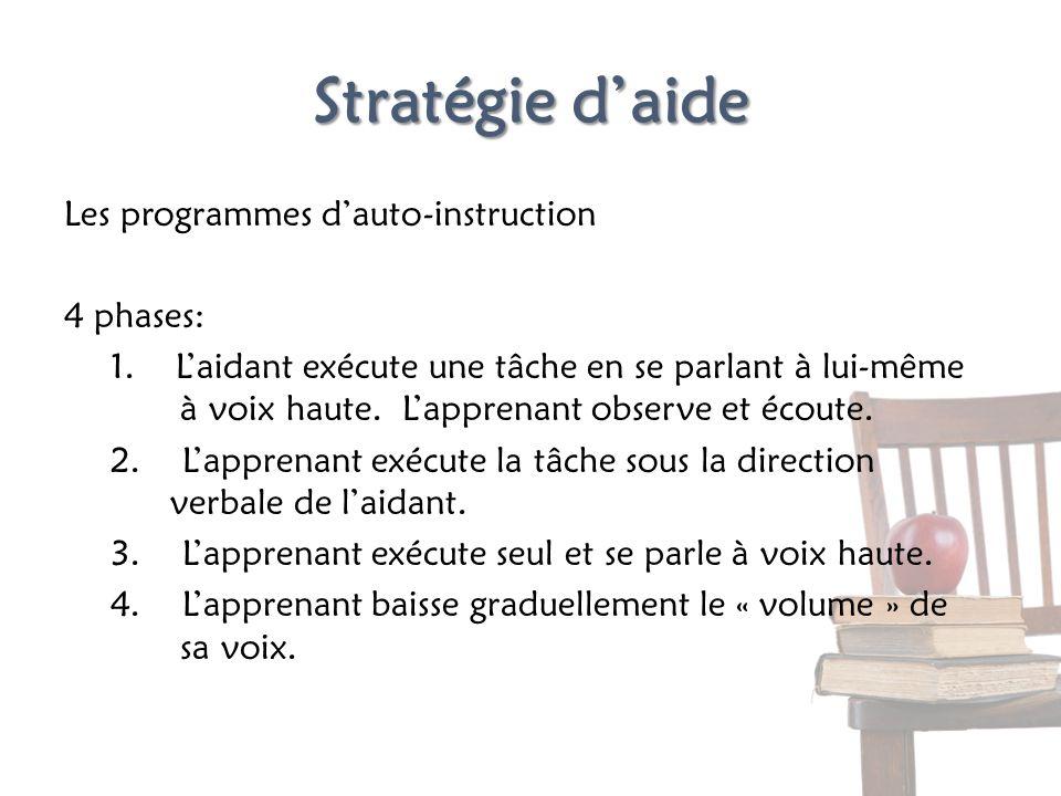 Stratégie daide Les programmes dauto-instruction 4 phases: 1. Laidant exécute une tâche en se parlant à lui-même à voix haute. Lapprenant observe et é