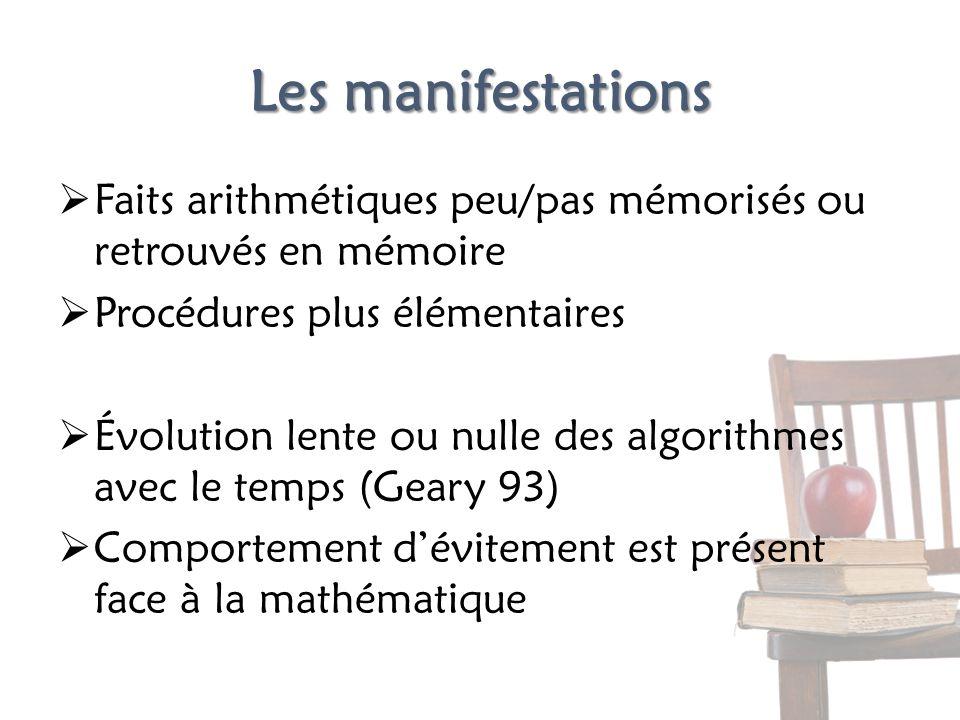 Les manifestations Faits arithmétiques peu/pas mémorisés ou retrouvés en mémoire Procédures plus élémentaires Évolution lente ou nulle des algorithmes