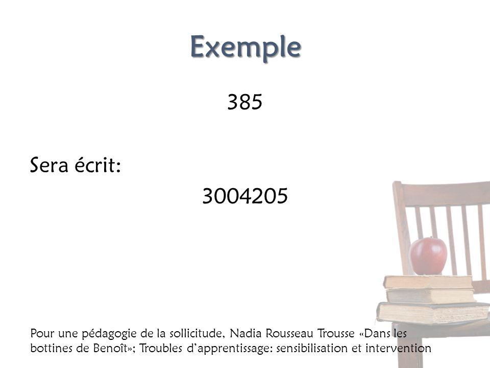 Exemple 385 Sera écrit: 3004205 Pour une pédagogie de la sollicitude, Nadia Rousseau Trousse «Dans les bottines de Benoît»; Troubles dapprentissage: s