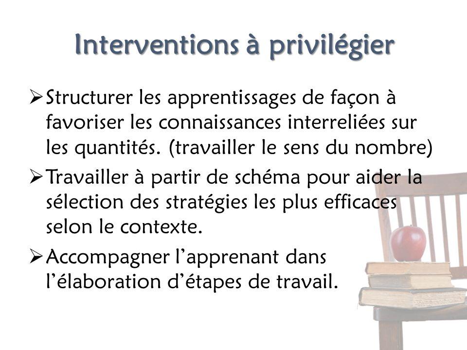 Interventions à privilégier Structurer les apprentissages de façon à favoriser les connaissances interreliées sur les quantités. (travailler le sens d