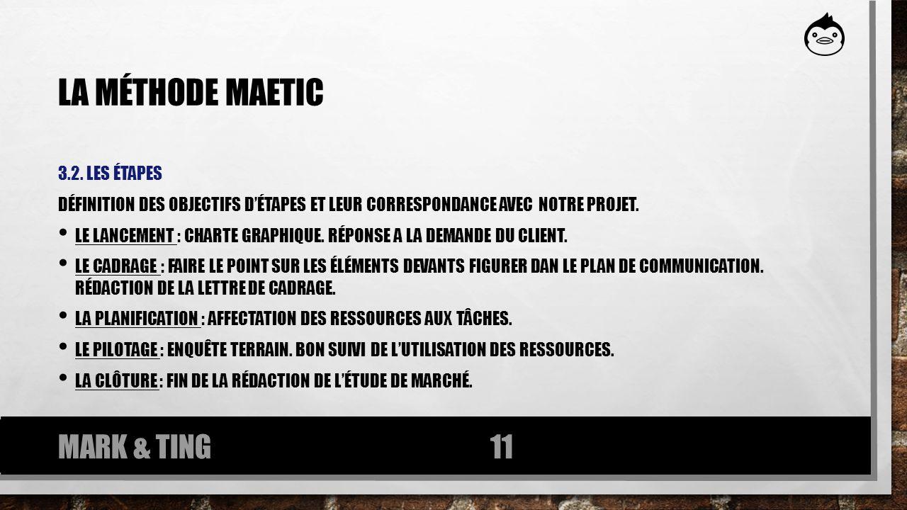 LA MÉTHODE MAETIC 3.2. LES ÉTAPES DÉFINITION DES OBJECTIFS DÉTAPES ET LEUR CORRESPONDANCE AVEC NOTRE PROJET. LE LANCEMENT : CHARTE GRAPHIQUE. RÉPONSE