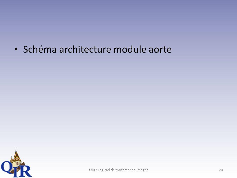Schéma architecture module aorte QIR : Logiciel de traitement d images20