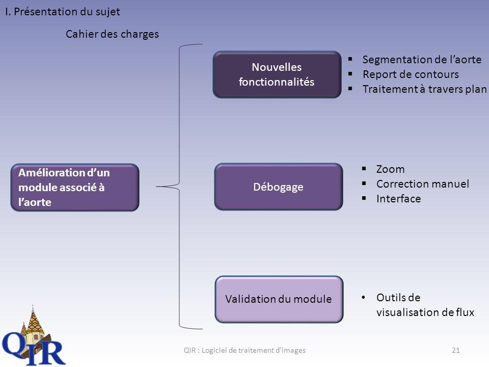 QIR : Logiciel de traitement d images21 I.
