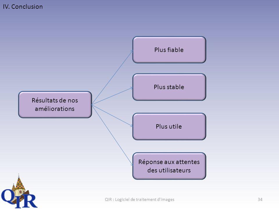 QIR : Logiciel de traitement d images34 IV.