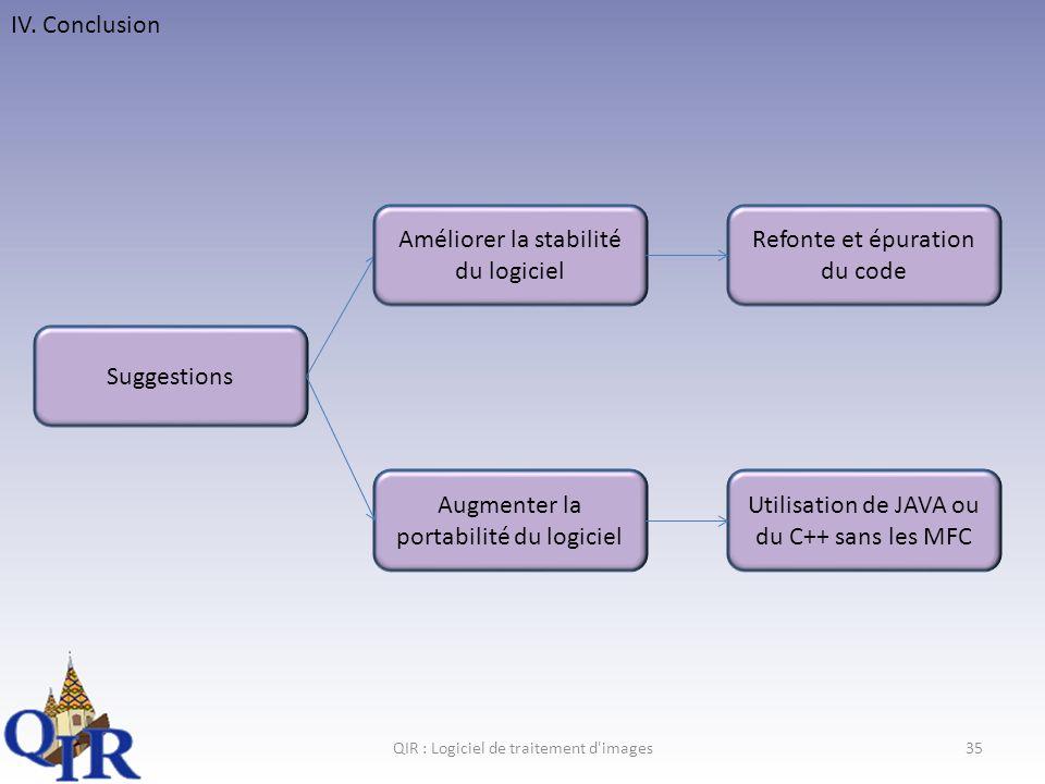 QIR : Logiciel de traitement d images35 IV.