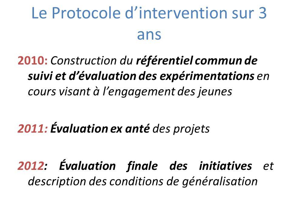Le Protocole dintervention sur 3 ans 21 2010: Construction du référentiel commun de suivi et dévaluation des expérimentations en cours visant à lengag