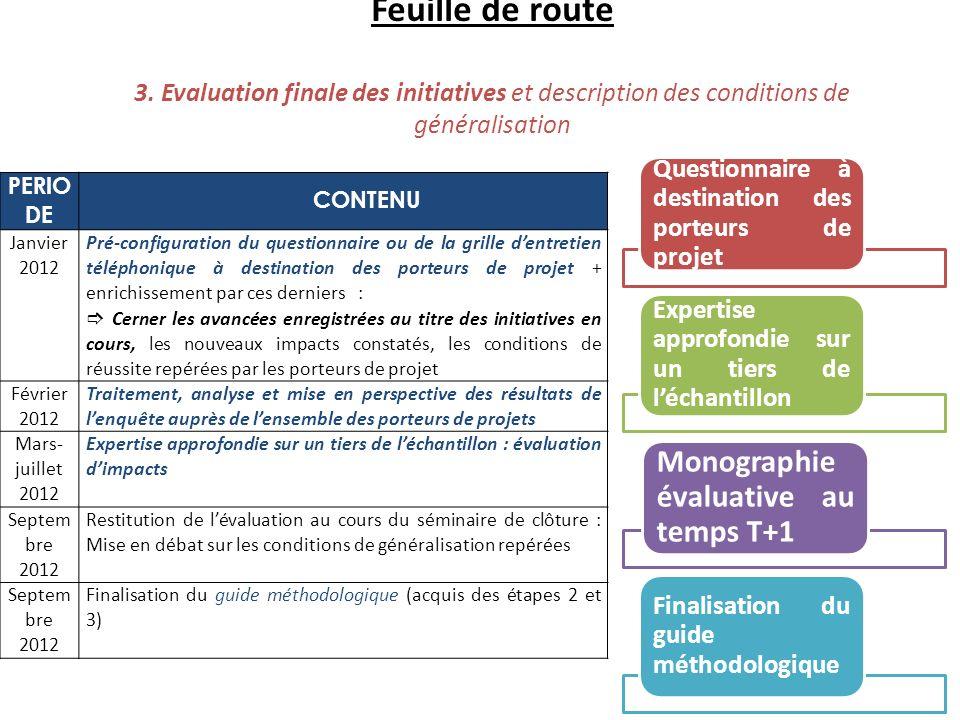 26 Feuille de route 3. Evaluation finale des initiatives et description des conditions de généralisation PERIO DE CONTENU Janvier 2012 Pré-configurati
