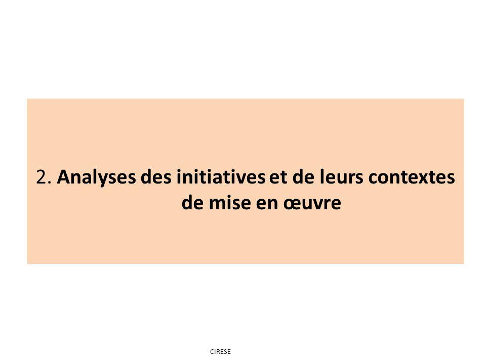 2. Analyses des initiatives et de leurs contextes de mise en œuvre CIRESE