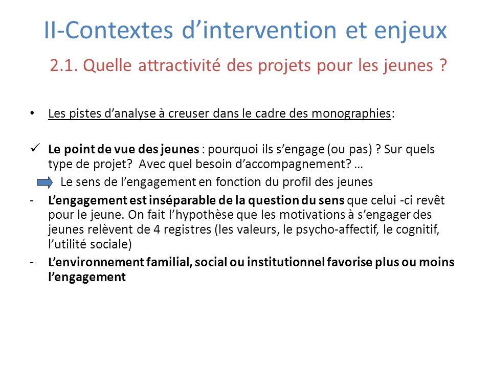 II-Contextes dintervention et enjeux 2.1. Quelle attractivité des projets pour les jeunes ? Les pistes danalyse à creuser dans le cadre des monographi