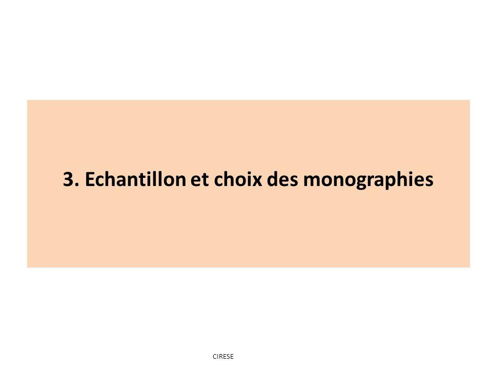 3. Echantillon et choix des monographies CIRESE
