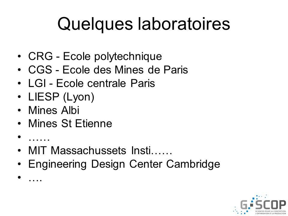 Quelques laboratoires CRG - Ecole polytechnique CGS - Ecole des Mines de Paris LGI - Ecole centrale Paris LIESP (Lyon) Mines Albi Mines St Etienne ……