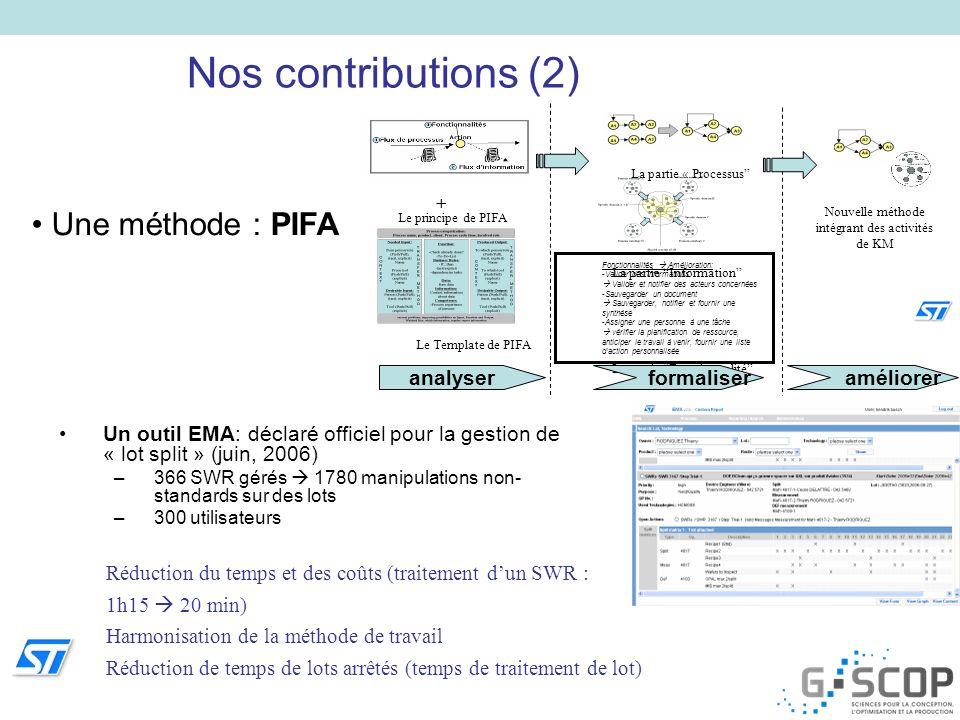 Nos contributions (2) Un outil EMA: déclaré officiel pour la gestion de « lot split » (juin, 2006) –366 SWR gérés 1780 manipulations non- standards su