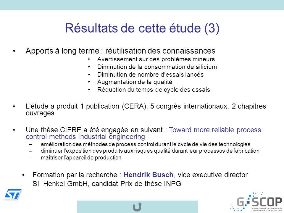 Résultats de cette étude (3) Formation par la recherche : Hendrik Busch, vice executive director SI Henkel GmbH, candidat Prix de thèse INPG Apports à