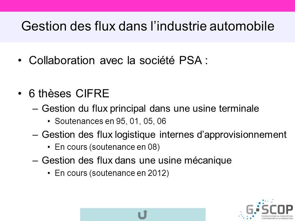 Collaboration avec la société PSA : 6 thèses CIFRE –Gestion du flux principal dans une usine terminale Soutenances en 95, 01, 05, 06 –Gestion des flux