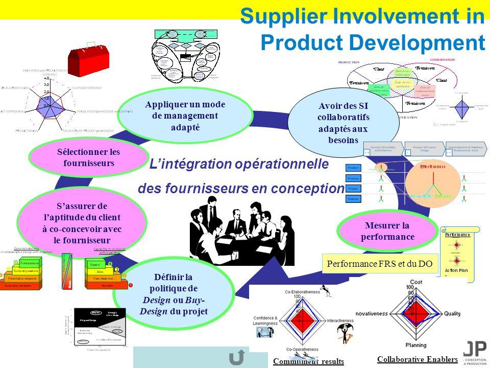 Lintégration opérationnelle des fournisseurs en conception Définir la politique de Design ou Buy- Design du projet Appliquer un mode de management ada