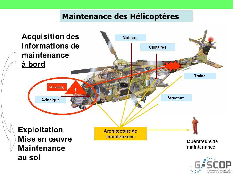 Utilitaires Avionique Moteurs Structure Trains Opérateurs de maintenance Architecture de maintenance ! Maintenance des Hélicoptères Warning Acquisitio
