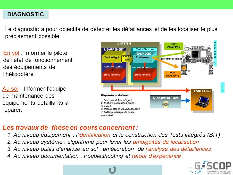 DIAGNOSTIC Les travaux de thèse en cours concernent : 1. Au niveau équipement : lidentification et la construction des Tests intégrés (BIT) 2. Au nive