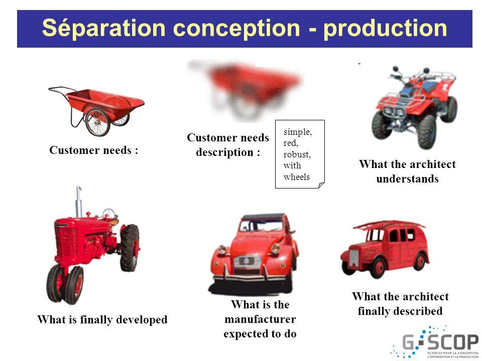 Systèmes de production @Grenoble-INP De la notion de conception intégrée......