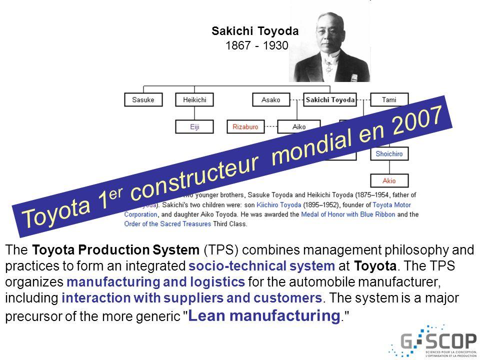 Maintenance - SAV Commercial Production Logistique Qualité Processus de production (supply chain) C.R.M.S.R.M.A.P.S.M.E.S.E.R.P.