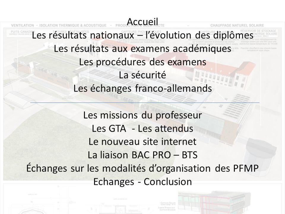 Accueil Michèle JACQUES – proviseure du lycée Héré Jean Jacques FRANCOIS - DAET 9h30 – 9h40