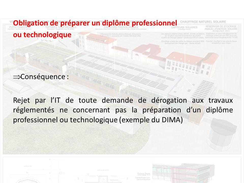Obligation de préparer un diplôme professionnel ou technologique Conséquence : Rejet par lIT de toute demande de dérogation aux travaux réglementés ne concernant pas la préparation dun diplôme professionnel ou technologique (exemple du DIMA)