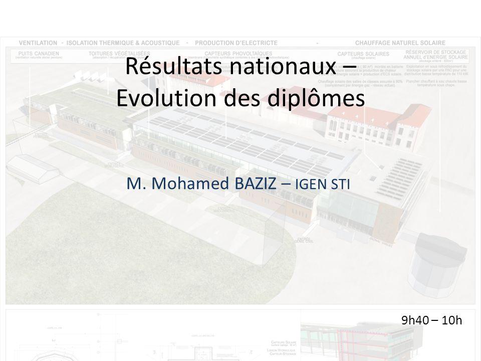Résultats nationaux – Evolution des diplômes M. Mohamed BAZIZ – IGEN STI 9h40 – 10h