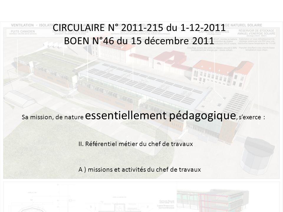 CIRCULAIRE N° 2011-215 du 1-12-2011 BOEN N°46 du 15 décembre 2011 Sa mission, de nature essentiellement pédagogique, sexerce : II.