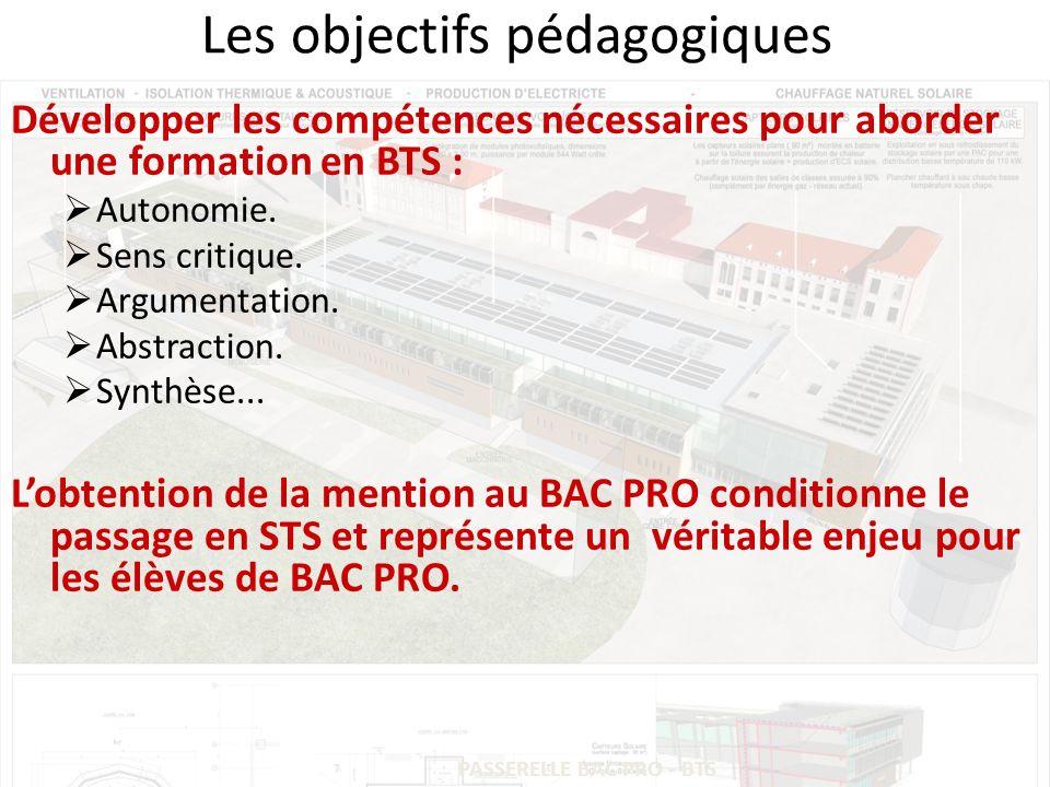PASSERELLE BAC PRO - BTS Les objectifs pédagogiques Développer les compétences nécessaires pour aborder une formation en BTS : Autonomie.